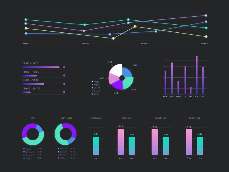 Kimola - Dashboard chart dark background dark blue graphic dashboard design ux ui dark dashboard dark dashboard