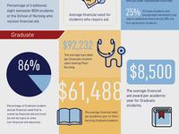 Penn Infographic