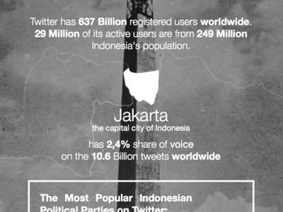 Indonesia Elect