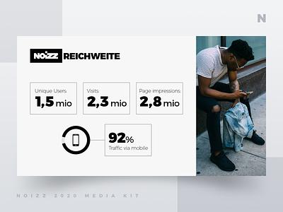Noizz 2020 Media Kit 4 of 12 presentation layout white black media kit branding minimalism ui typography design concept illustration digital