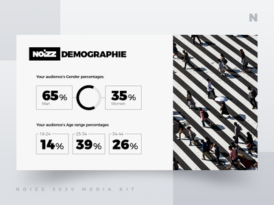Noizz 2020 Media Kit 5 of 12 presentation layout white black media kit branding minimalism ui typography design concept illustration digital