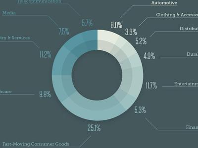 Advertising Infographic v2