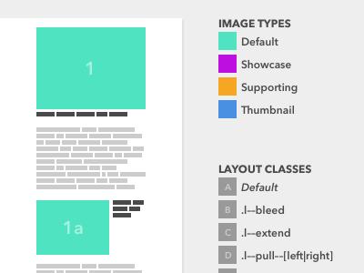 Content Layout Diagram