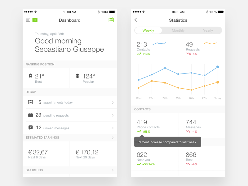 Dashboard & Statistic analytics statistic graph dashboard ios web flat ux app icon ui design