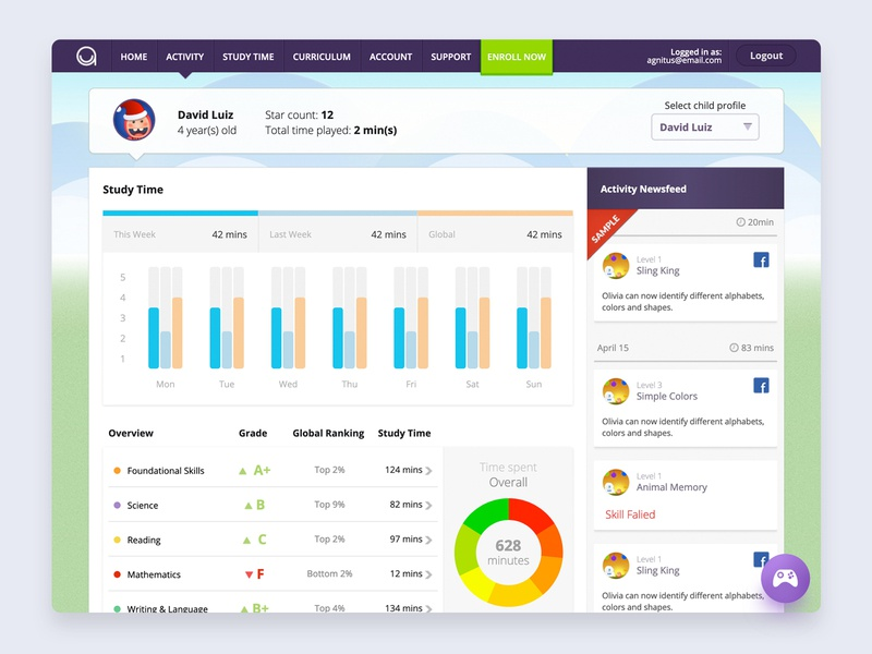 Education Dashboard UI uiuxahmed webportal ux ui study skill report one ui learning kids graph dashboard