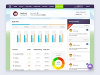 Kids Education Report Card Dashboard