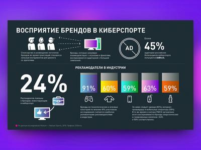 Russian Esports Infographics
