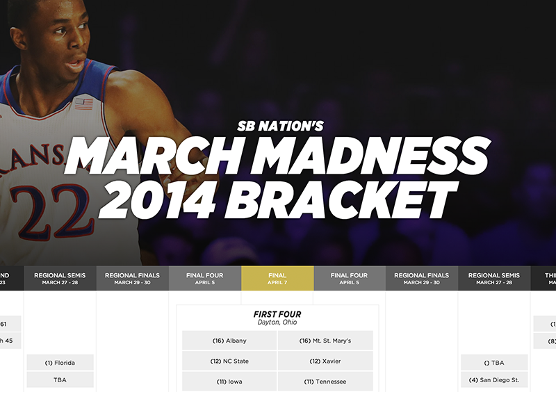 SB Nation's March Madness Bracket rwd sports basketball bracket march madness responsive