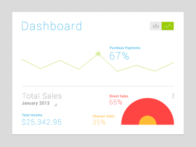 Dashboard Rebound Holo dashboard rebound holo android ui chart graph card