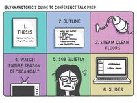 Guide to Conference Talk Prep