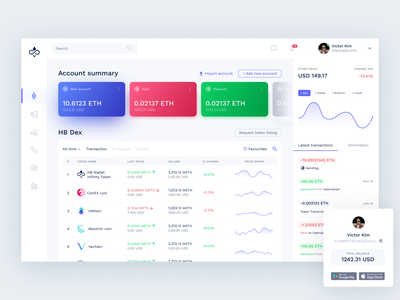 Decentralized Exchange Designs Themes Templates And Downloadable Graphic Elements On Dribbble
