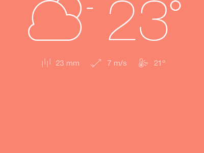 Shade shade weather app ios 7 graph iphone