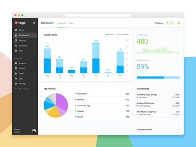 Toggl Dashboard graph stats tracking time web ui