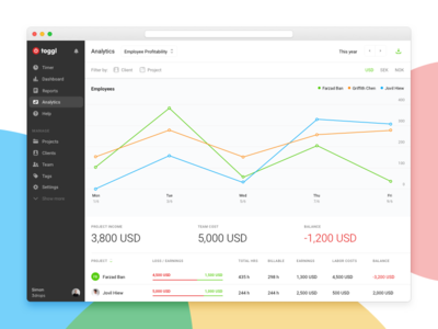 Analytics income ui web time tracking stats graph