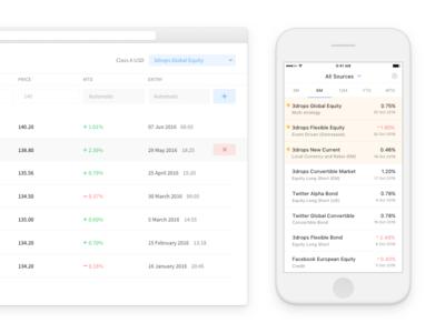 Fund list app web ios data list fund