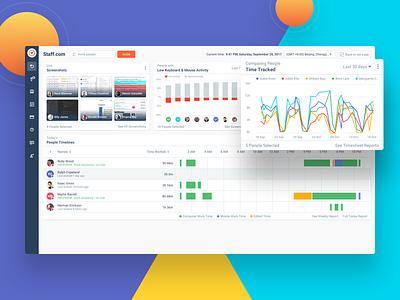Dashboard - Time Doctor ux user ui interface chart web dashboard