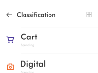 Classification of horizontally