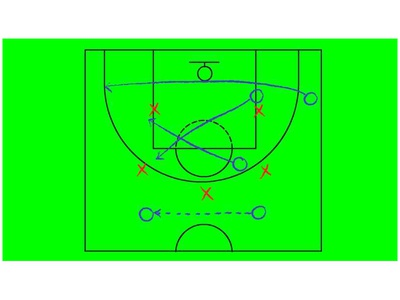 Basketball Offense Game Plan Diagram Drawing 2D Animation