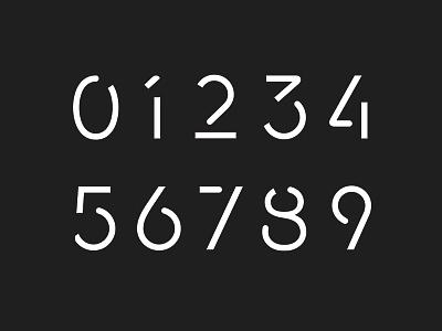 Number Set 0 9 8 7 6 5 4 3 2 1 set number