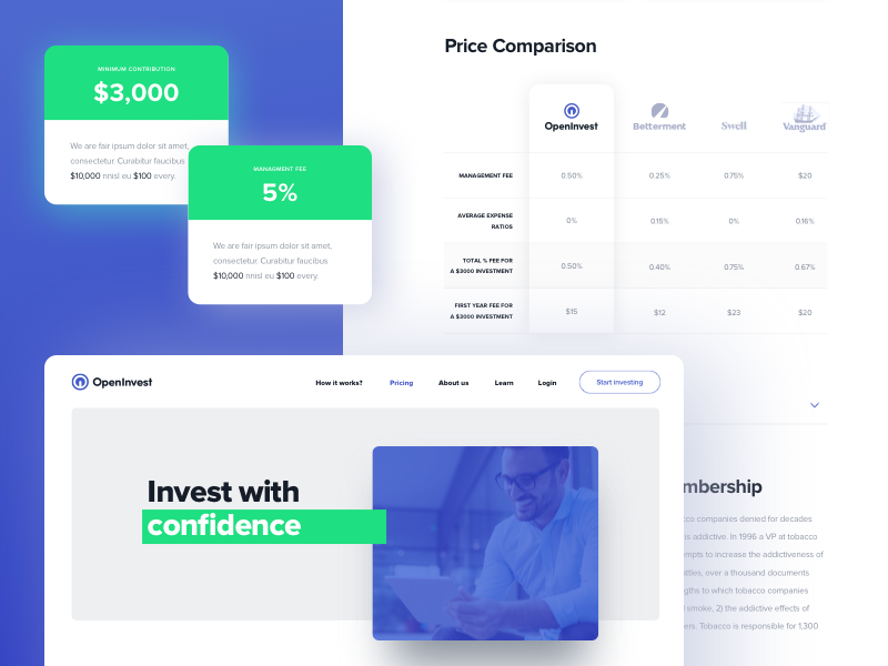 Openinvest pricing page