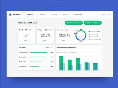 OpenInvest - Institutional Dashboard - Model new portfolio product design ux ui animation