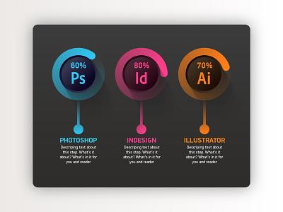 Adobe Percentages resume percentages percent illustrator indesign photoshop adobe
