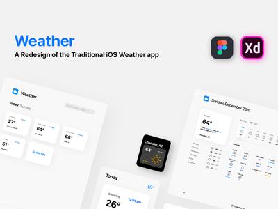 Weather App UI figma adobe xd ui kit interface design graphic design apple appdesign weather app weather iphone ios interface flat-design flat design app redesign app ux ui minimal