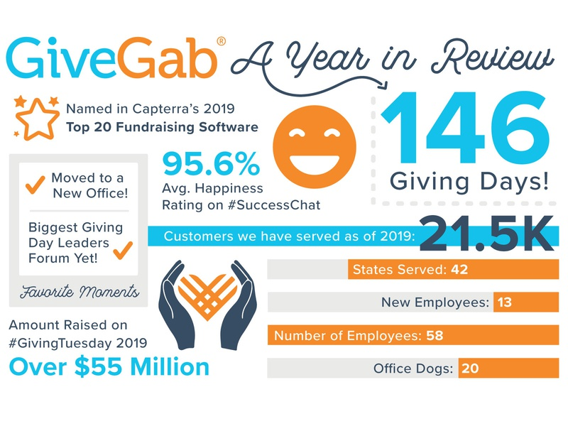 GiveGab's Year In Review and Holiday Card