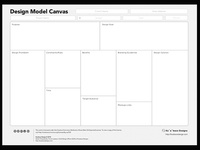 Design Model Canvas