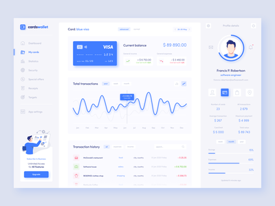 Credit Card dashboard dashboard design dashboard ui dashboad website design website webdesig web design
