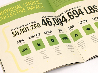 Sustainability Report / Carbon Impact annual report die cut print design