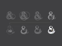 Swan Ampersand Process