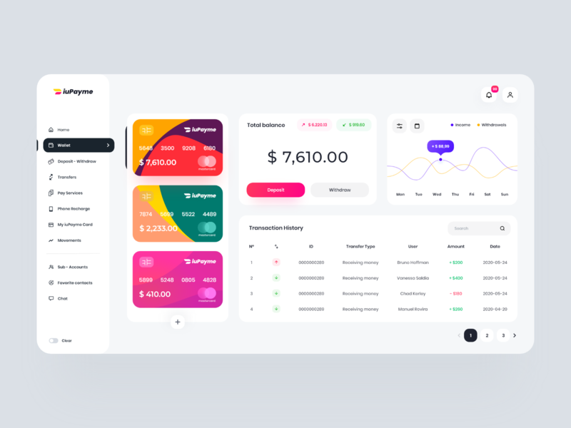 Wallet iuPayme Desktop 💳 bank app banking app desktop app app design application finance app creditcard clean minimal vuejs vue wallet admin chart dashboard