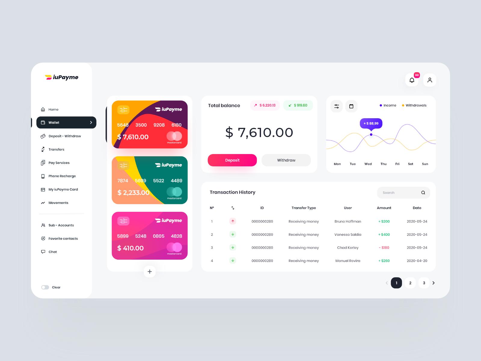 Wallet iuPayme Desktop