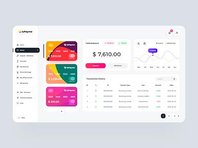Wallet iuPayme Desktop 💳 bank app banking app desktop app app design application finance app creditcard clean minimal vuejs vue wallet admin chart dashboard