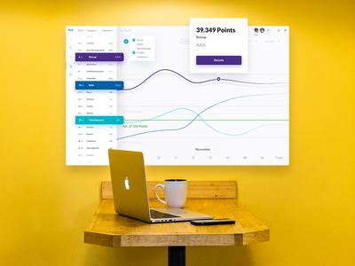 Company Ranking App