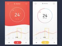 Termostat app alternatives