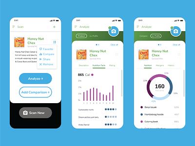 Qarō - App dataviz ui ux app design app design