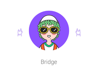 中国有嘻哈-Bridge