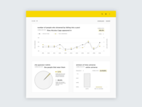 Daily UI #018 Analytics Chart Presentation
