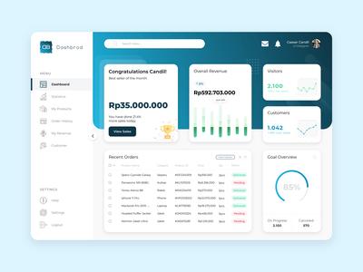 Admin Dashboard for E-Commerce