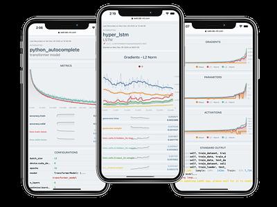 LabML analytics app neumorphism data analytics data analysis neomorphism sparklines ml machinelearning ai mobile dashboard analytics