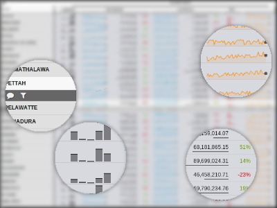 Table View - Light theme dashboard analytics sparklines