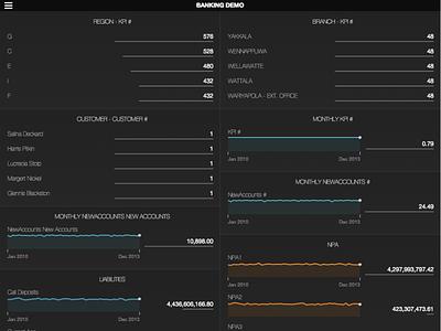 Dashboard (Banking Demo) dashboard analytics sparklines dark