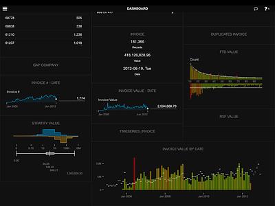 Dashboard WIP wip ipad analytics dashboard