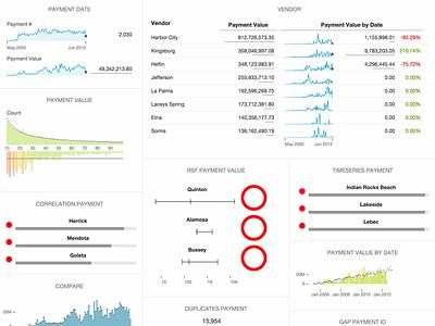 Dashboard White analytics