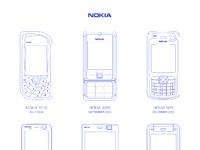 Nokia timeline 1280