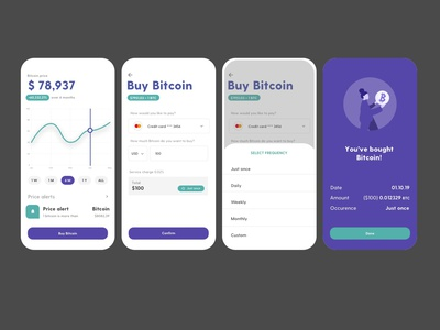 charts and prices