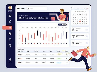 Task Management Dashboard UX UI Design dashboad ux uiux interface financial finance app admin design