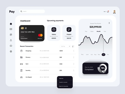 Finance Dashboard design admin app dashboad finance financial interface uiux ux